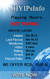 Paying Hours Monitoring details on HYIPsInfo.com