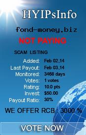 fond-money.biz Monitoring details on HYIPsInfo.com