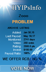 Zooo Monitoring details on HYIPsInfo.com