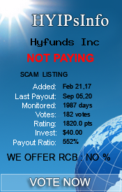 Hyfunds Inc Monitoring details on HYIPsInfo.com