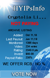 Cryptolia Limited Monitoring details on HYIPsInfo.com
