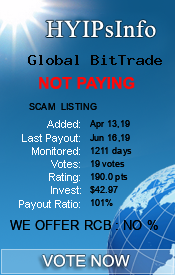 Global BitTrade Monitoring details on HYIPsInfo.com