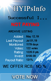 Successful Invest Monitoring details on HYIPsInfo.com
