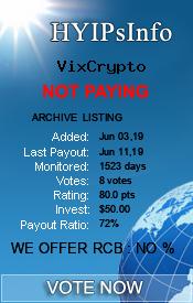VixCrypto Monitoring details on HYIPsInfo.com