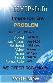 Presence Inv Monitoring details on HYIPsInfo.com